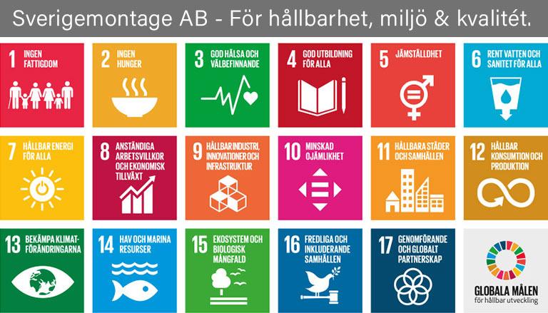 Vi på Sverigemontage AB arbetar efter de globala målen